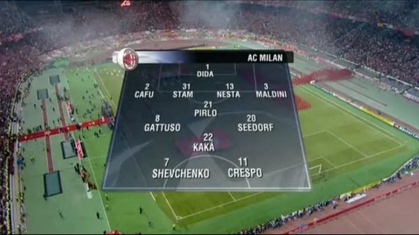 2 alineacion Milan