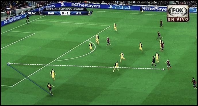 (4) La jugada del gol. Neymar estira y Juanfran le sigue. Luego Neymar rompe al espacio –tensa- entre Juanfran y Miranda.