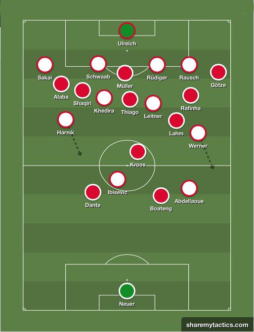 La evolución táctica del Bayern de Pep. Contra