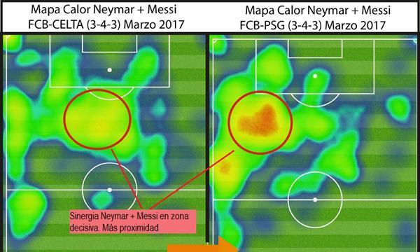Neymar. El heredero al trono