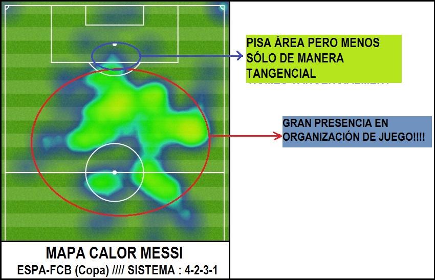ESPA_FCB_Copa_Mapa_Calor_MESSI_Explicat_ESP