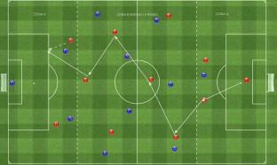 Tipos de ataque: directo, combinado y contraataque