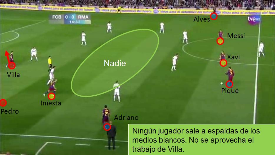Image Result For Futbol Club Barcelona Espaa