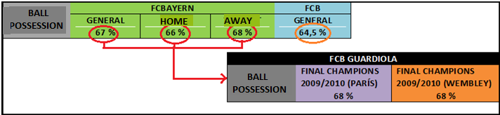 Table_Ball_Possession