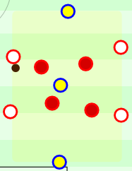 positional-games