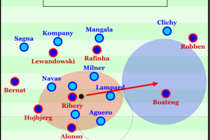 ribery-offensive-press-trap-300x200